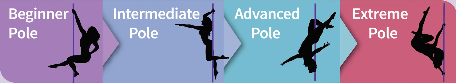Pole Classes